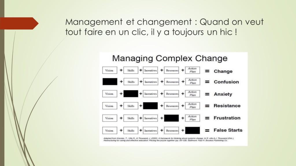 Management et changement